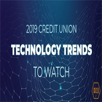 The State Of The Credit Union: Analytics Adoption – Part I