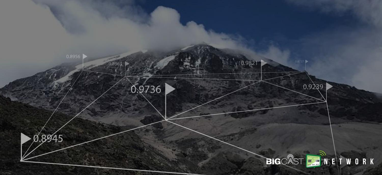 A FinTech Thanksgiving: Big Data, Big Climb